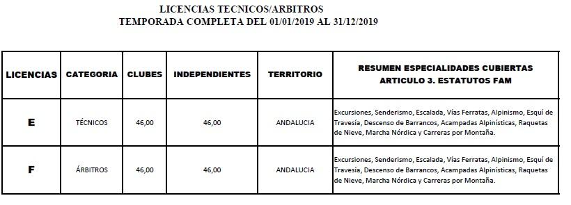 tarifas licencias arbitros 2019