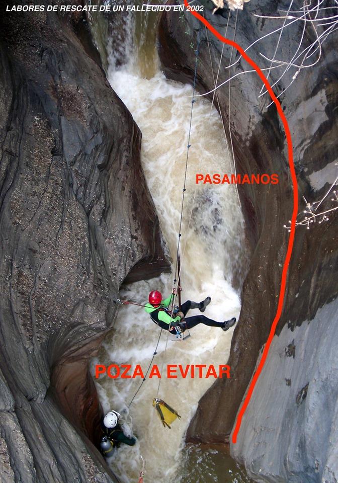 Barranquismo Profesional Trevélez Granada